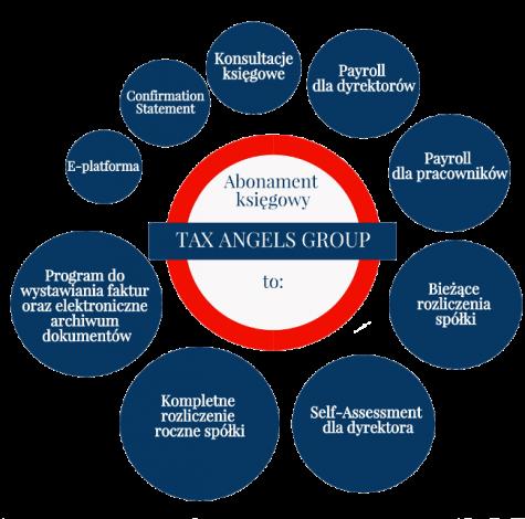 firma-w-anglii-taxangels_korzysci_medium_pl